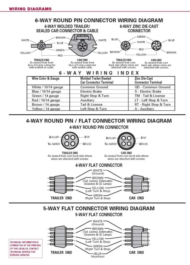 Attractive 6 Way Plug Pictures - Schematic Diagram Series Circuit ...