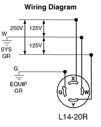 nema 14 30p wiring diagram wiring diagram nema 14 30p wiring diagram electronic circuit