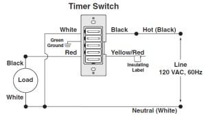 Electricsuppliesonline: Leviton LTB601LZ Timer Decora