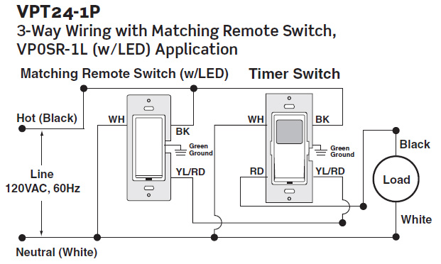 leviton switch receptacle wiring diagram wiring diagram wiring diagram for switch outlet bo the