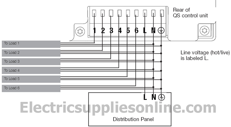 grafik eye qs line voltage big lutron grx tvi wiring diagram diagram wiring diagrams for diy lutron grafik eye wiring diagram at arjmand.co
