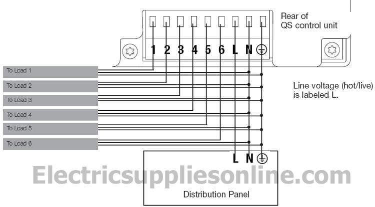 grafik eye qs line voltage big?resize=665%2C368 lutron skylark sfsq lf wiring diagram wiring diagram lutron sfsq lf wiring diagram at gsmx.co