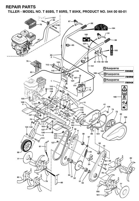 husqvarna spare parts catalog