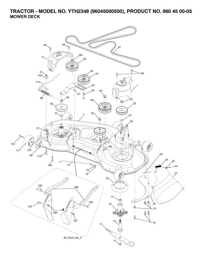 Husqvarna Riding Mower Deck Parts Diagram