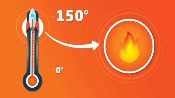 150 graus hotmart