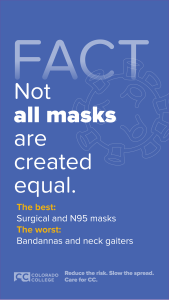 Fact 6 Not All Masks Equal Story Post