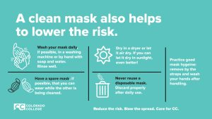 Clean Your Masks