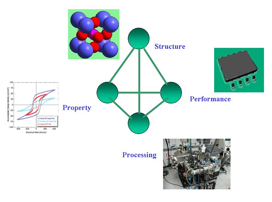 MSEN 601  Computational Materials Science Lab
