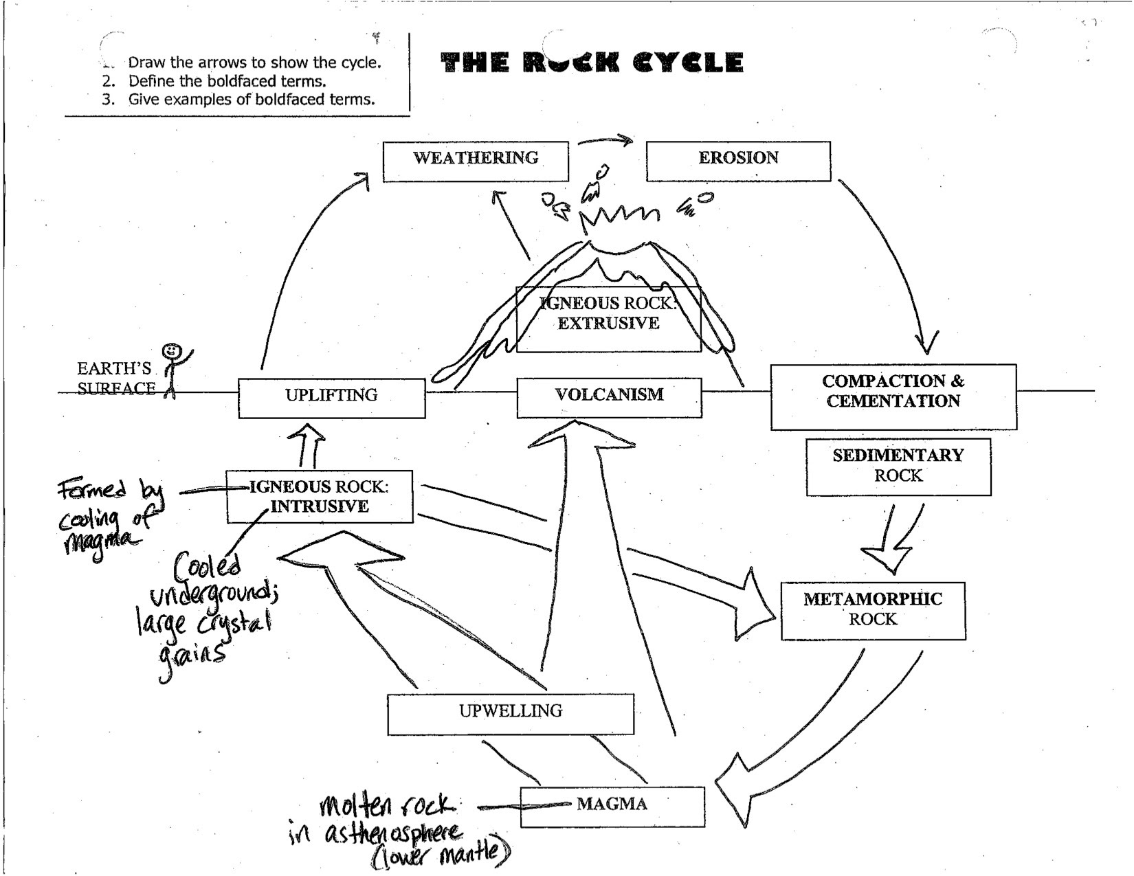 Worksheets Rock Cycle Worksheet the rock cycle worksheet free worksheets library download and other popular worksheets