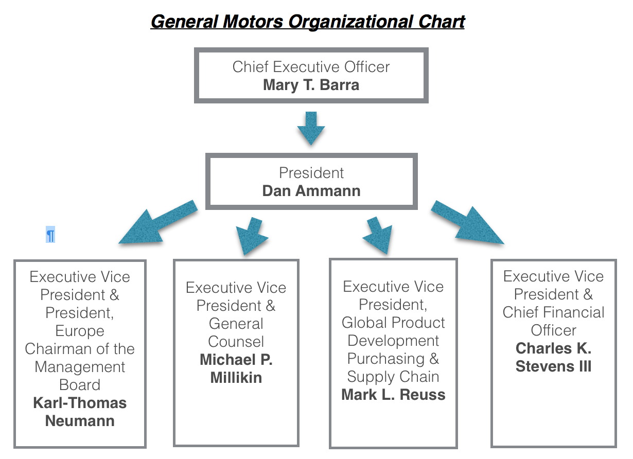 Business Portfolio Marketing Plan