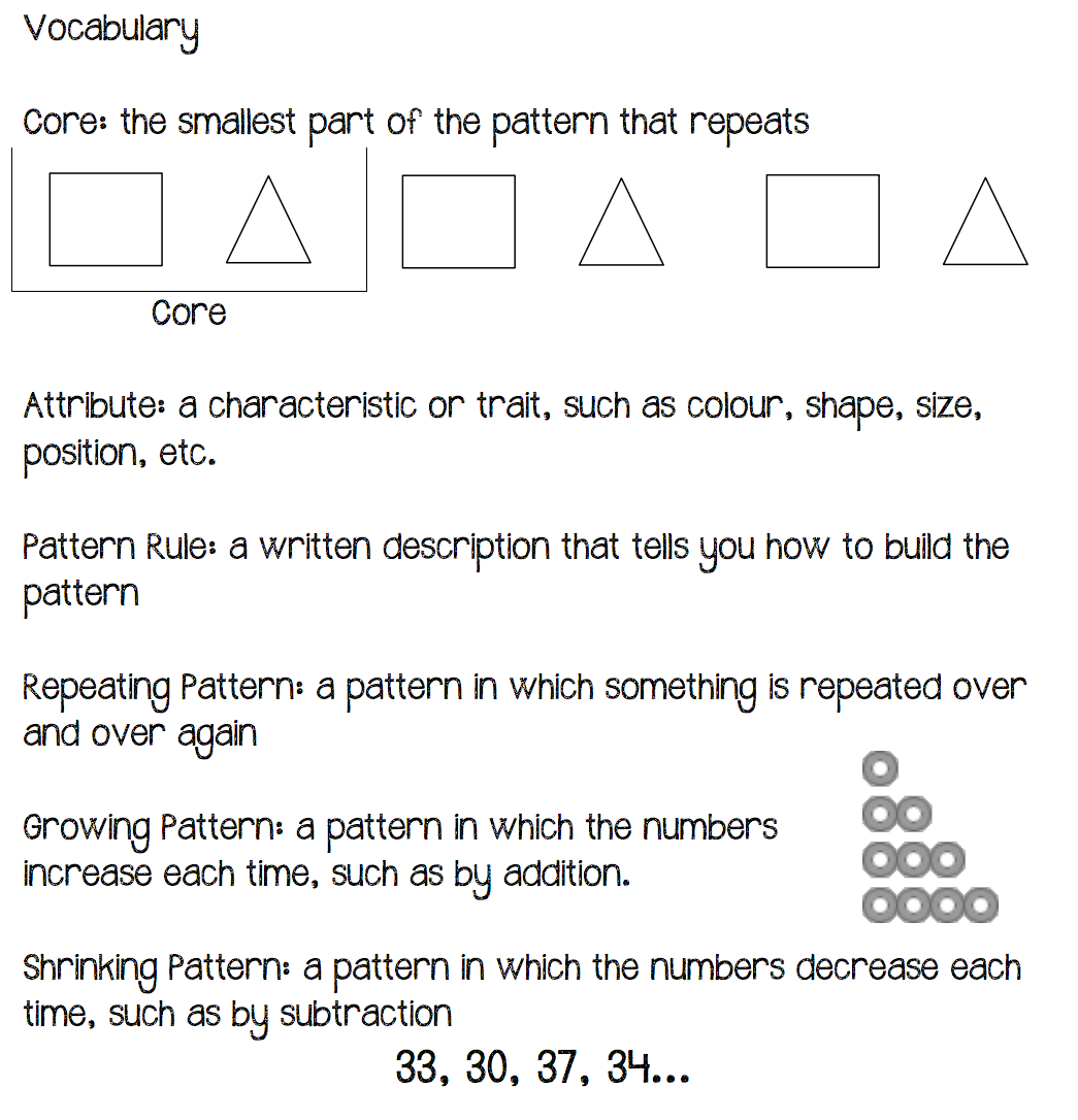 Patterning And Algebra