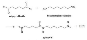 SYNTHESIS (THEORY)  Polymer Synthesis of Polystyrene and Nylon6,6