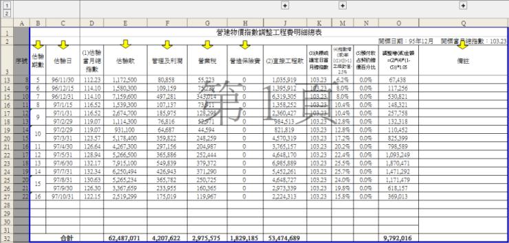 VlookUp(3)_物價調整計算 - Excel research