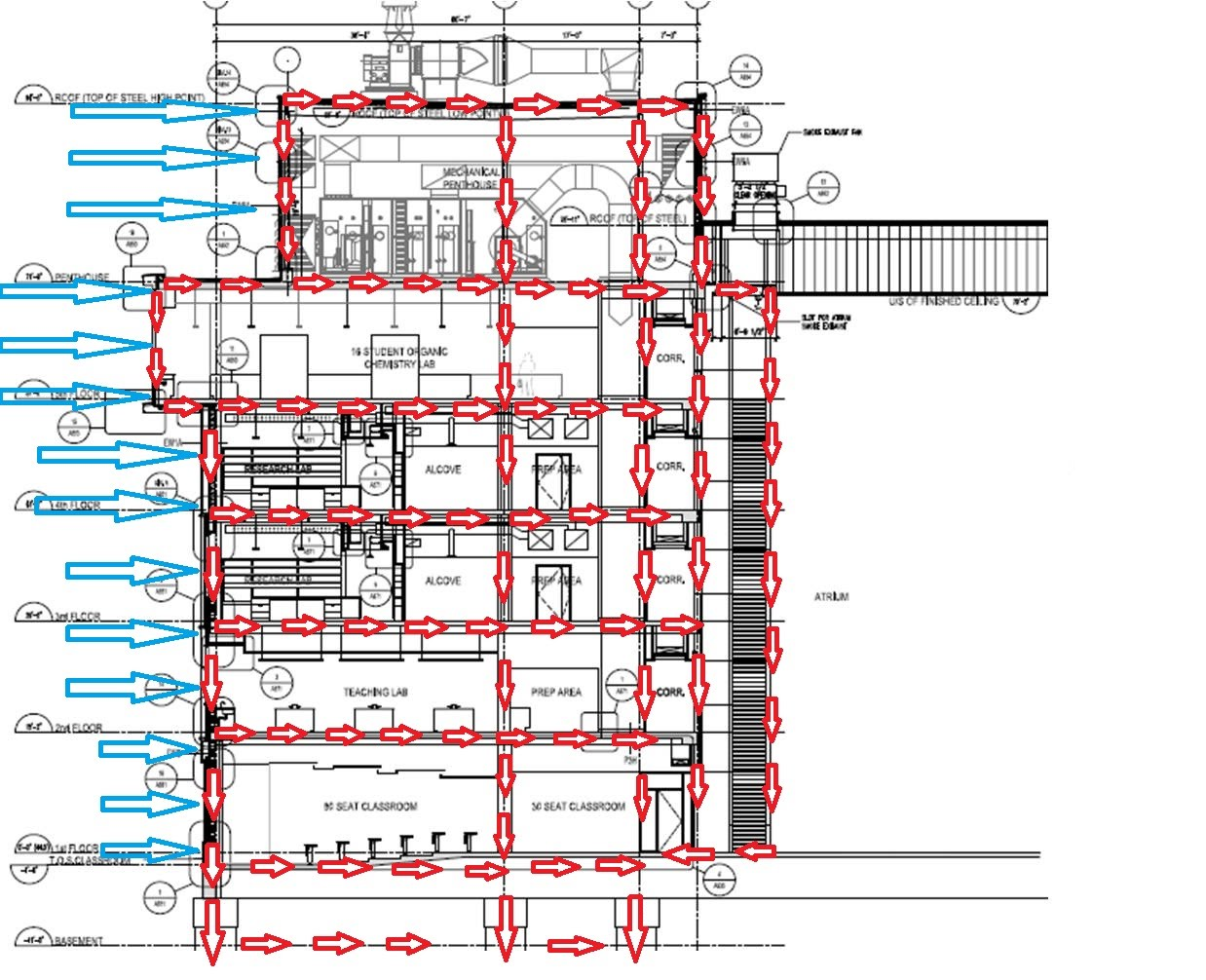 Load Path Diagrams  Papadakis Integrated Sciences Building, Drexel University