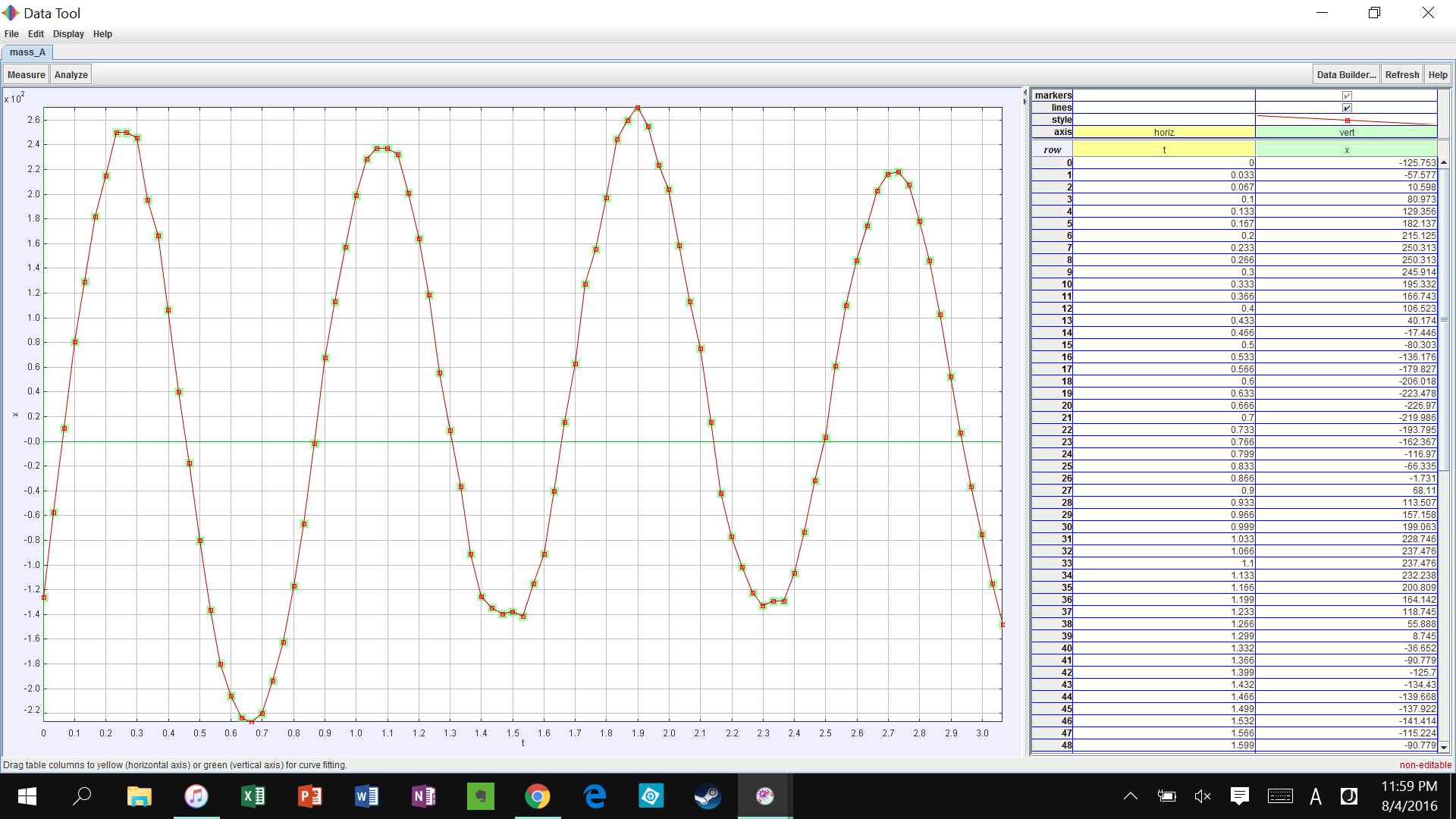 Applications Of Simple Harmonic Motion