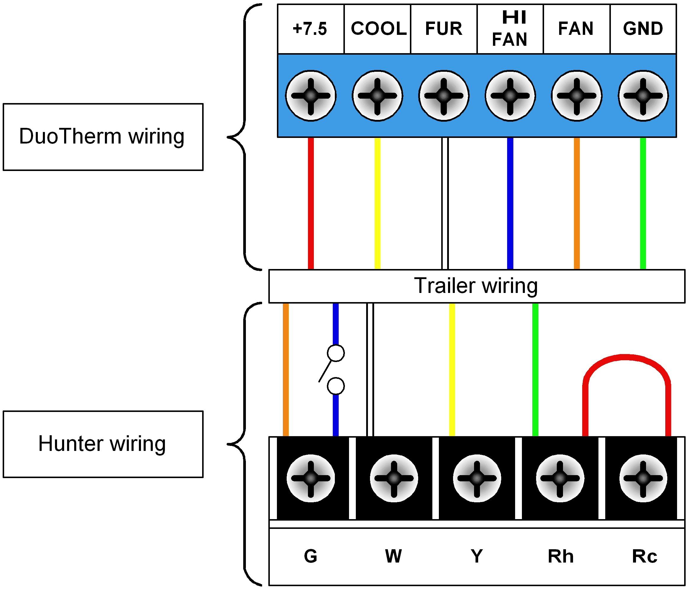 Swamp Cooler Thermostat Wiring Diagram Evaporative