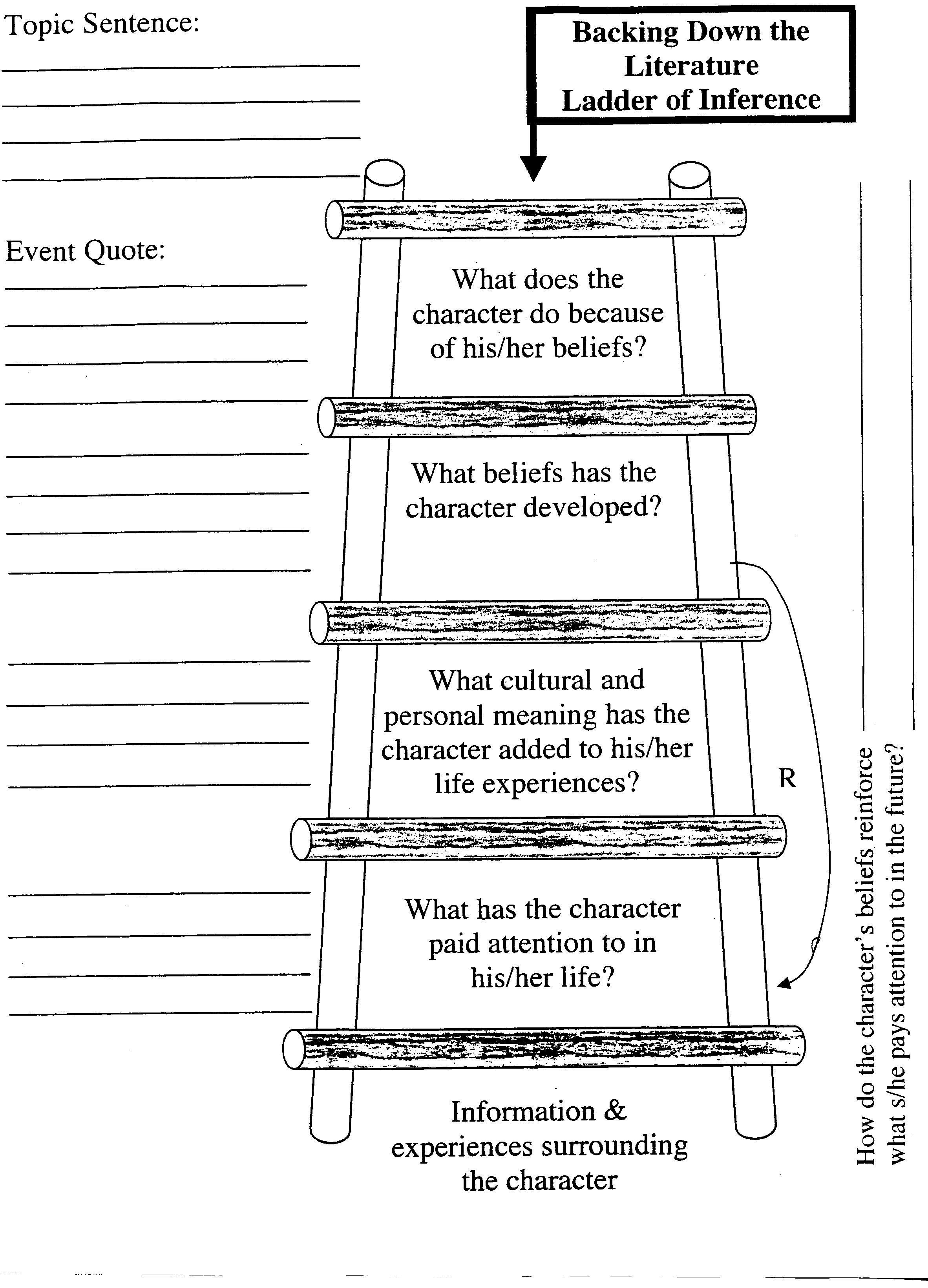 Ladder Graphic Organizer