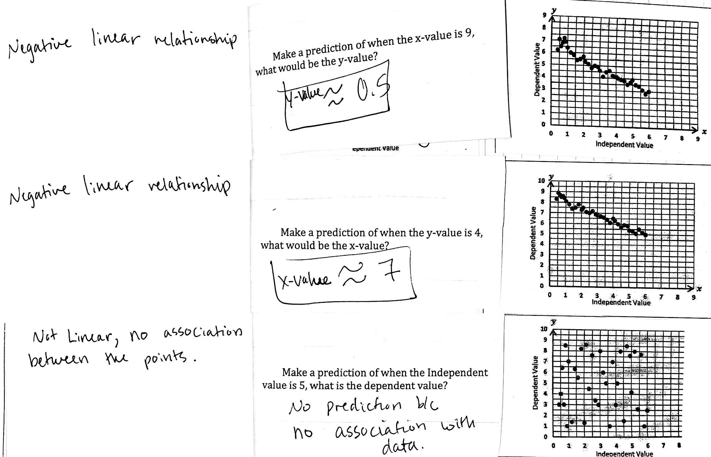 Unit 4 Linear Equations And Functions