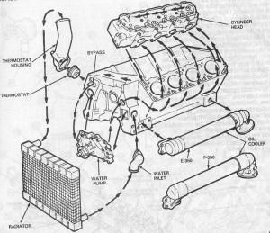 diagrams  oldforddiesels