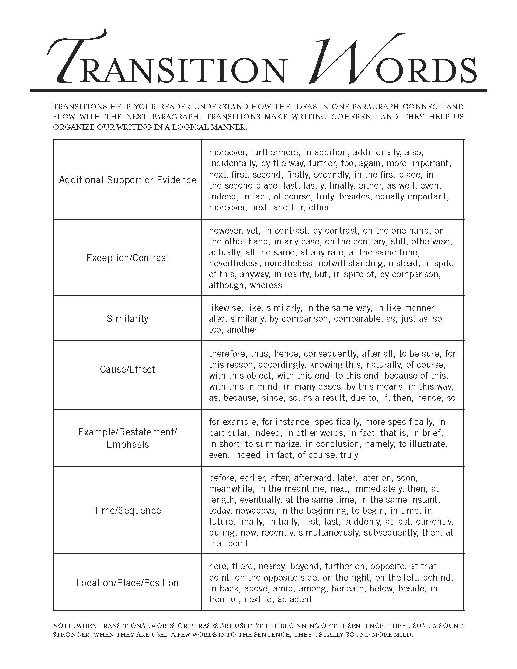 Prompts For 9th Grade Expository Write An Essay To