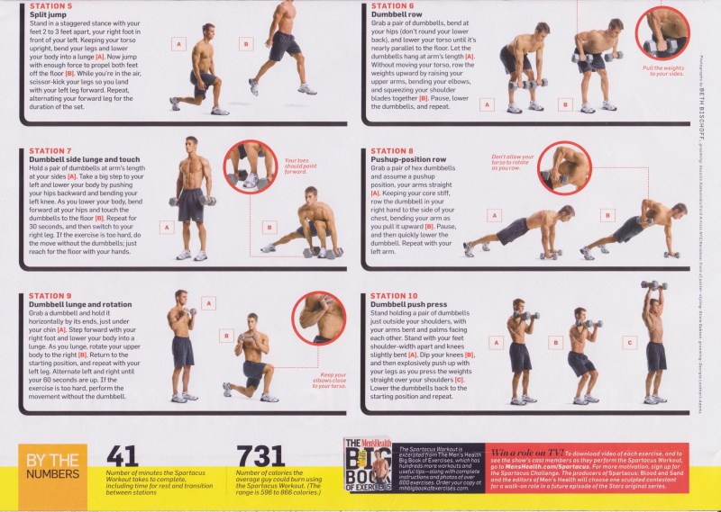 Spartacus Workout Routine Printable | Workout