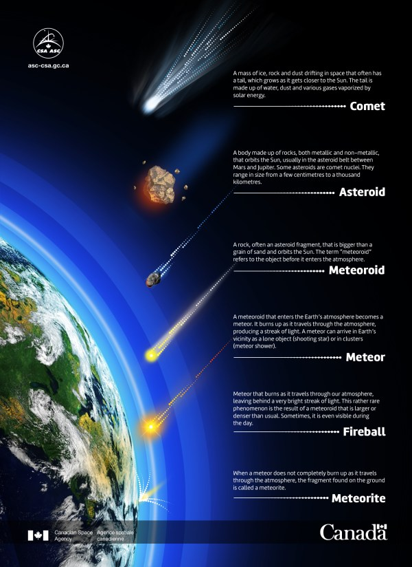 201705 – Comets and Asteroids – TIME CAPSULES OF OUR SOLAR ...