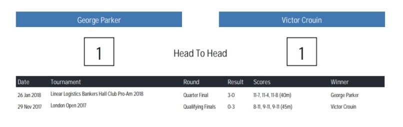 2020-10-31 21_34_31-Match Stats