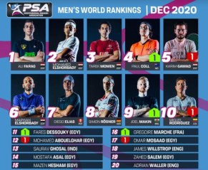2020-12-02 01_03_11-Squash_ Coll Becomes First Male Kiwi Since 1989 to Reach World's Top Four - gomm