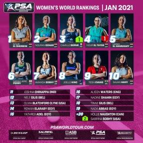 psa_women_rankings_JAN21