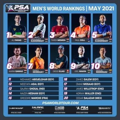 psa_men_rankings_MAY21