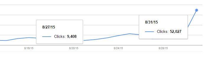 increase-traffice-600