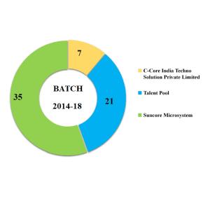 2014-18