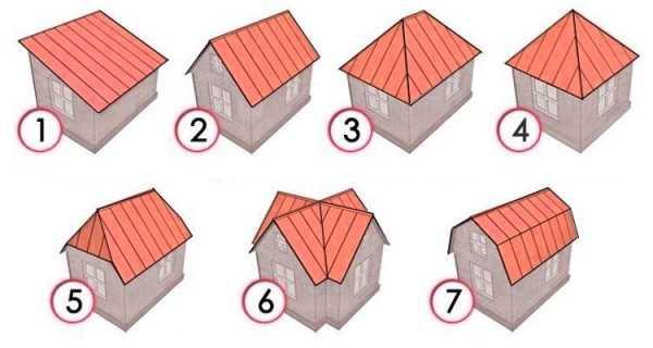 Фото крыши двускатной – как сделать своими руками ...