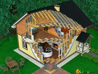 Каркасный летний домик своими руками – Пошаговая ...