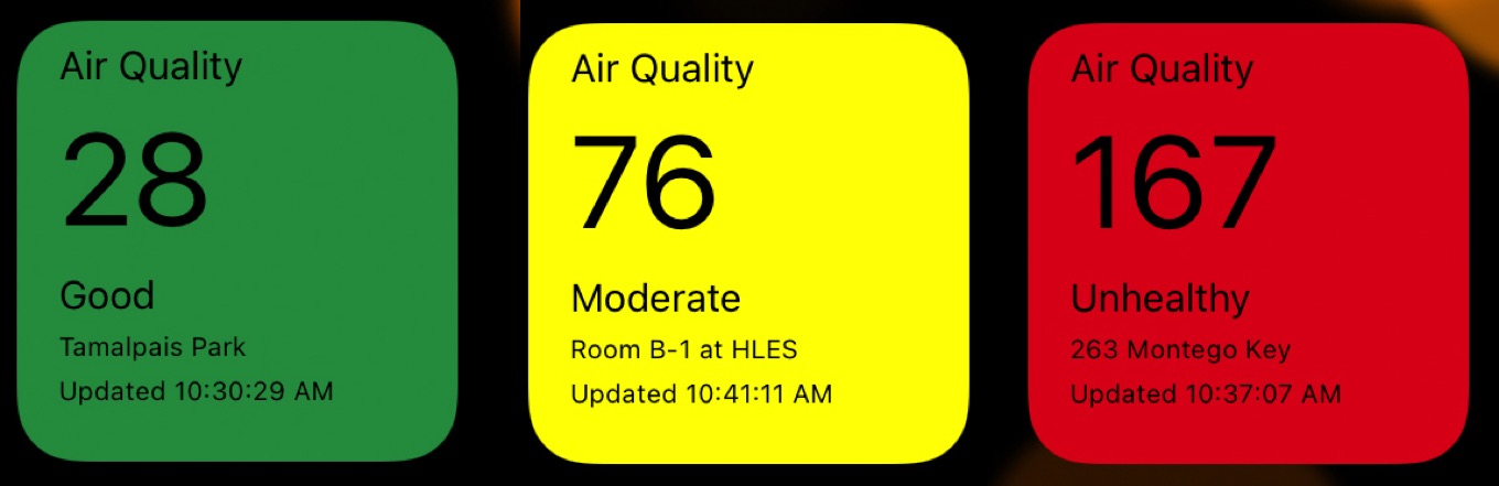 iPad widgets displaying AQI