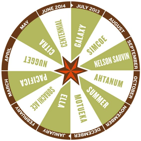 2013 - 2014 Spice of Life Calendar