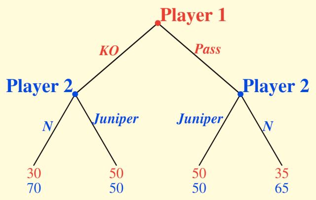 tree diagram 1 henry p