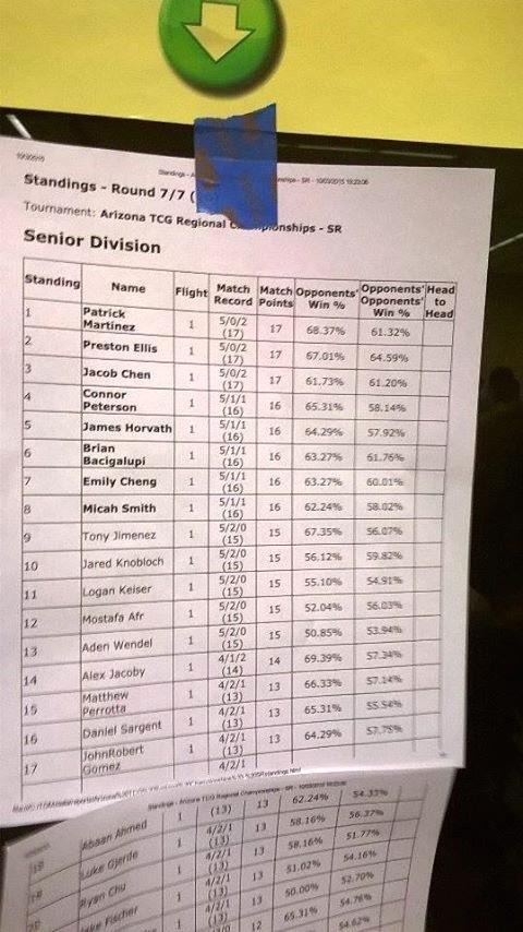 senior division top 8 arizona regionals 2015