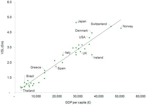 KD Graph