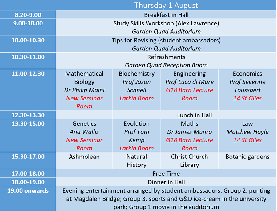 Thursday Timetable