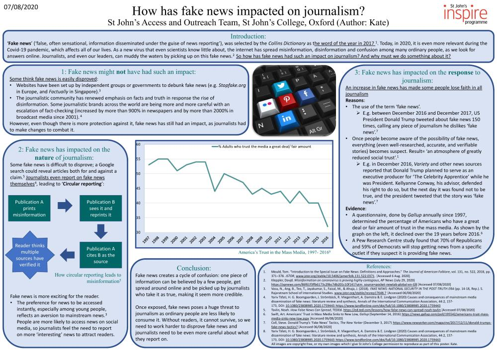 How has fake news impacted on journalism? (Academic Poster Project by Kate)