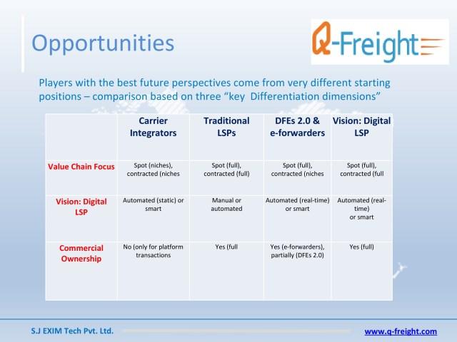 CorporateProfile-Q-Freight-9