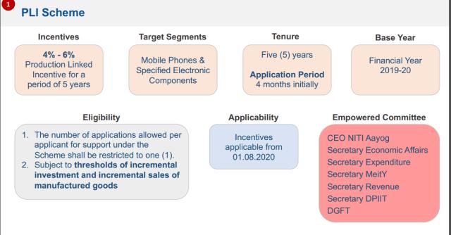 SS PLI Scheme Overview