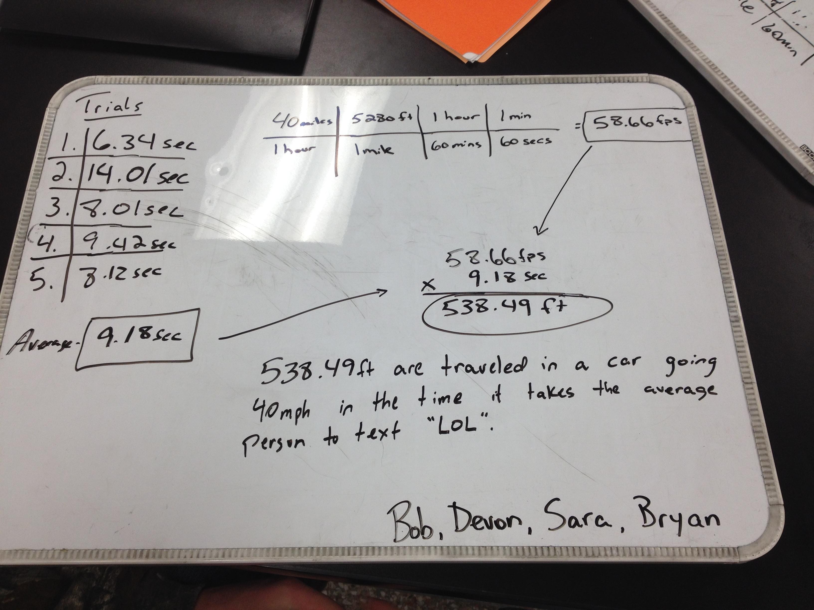 Day 79 Whiteboards For Understanding