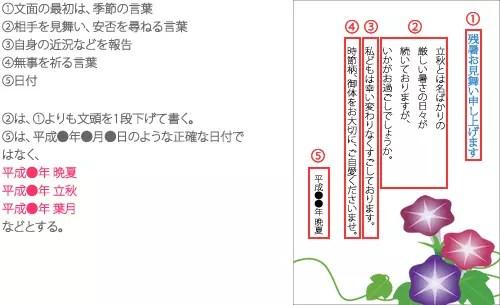 zannsyohinagata