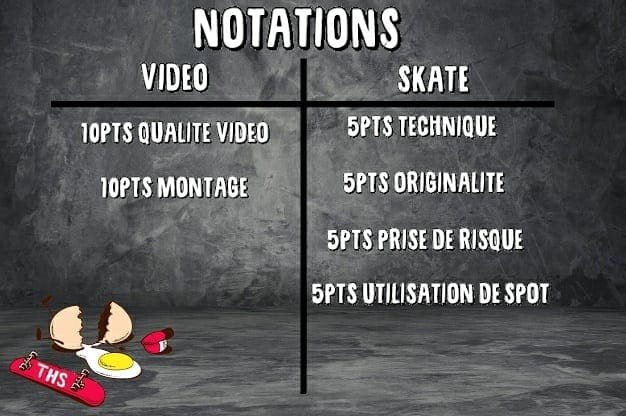 notation thsconcoursvideo2020