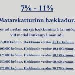 Útreikningar Björns Birgissonar.
