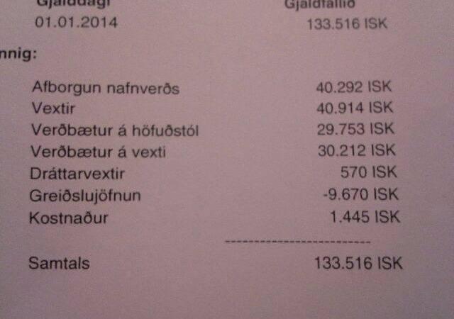 Verðtryggingin er hreinræktuð mafíustarfsemi
