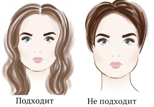 Типы-формы-лица-4