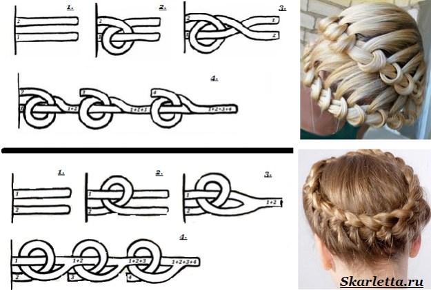 Плетение-кос-виды-и-схемы-плетения-кос-2
